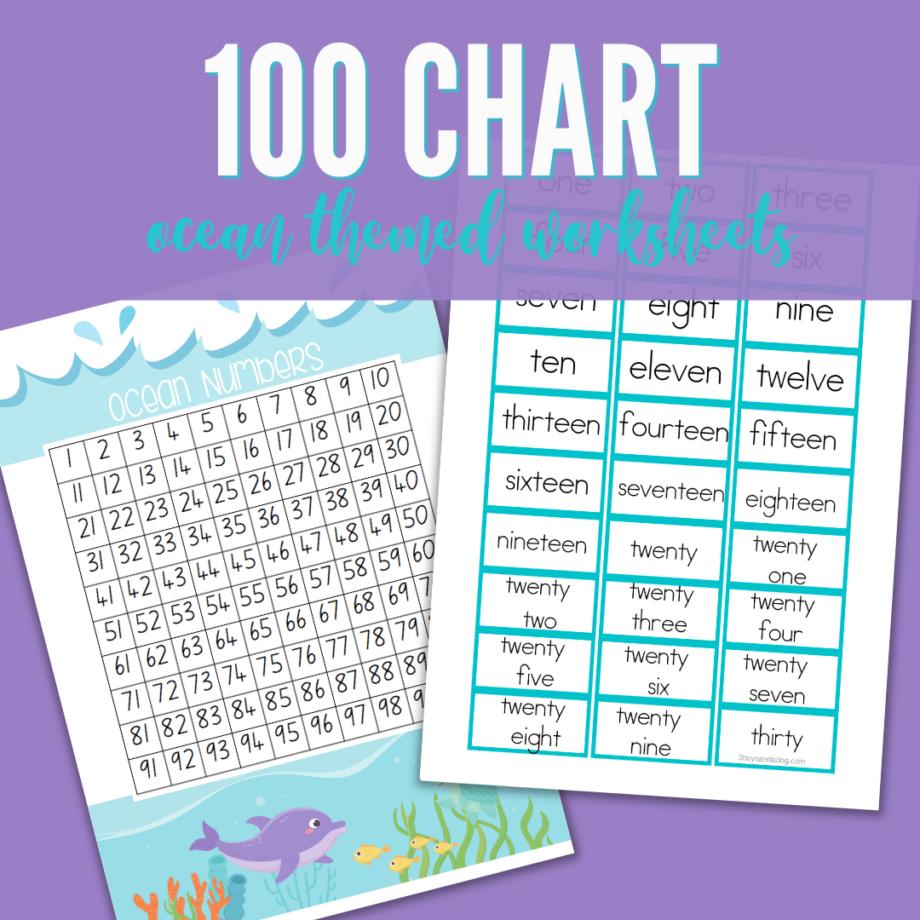 Ocean 100 Chart