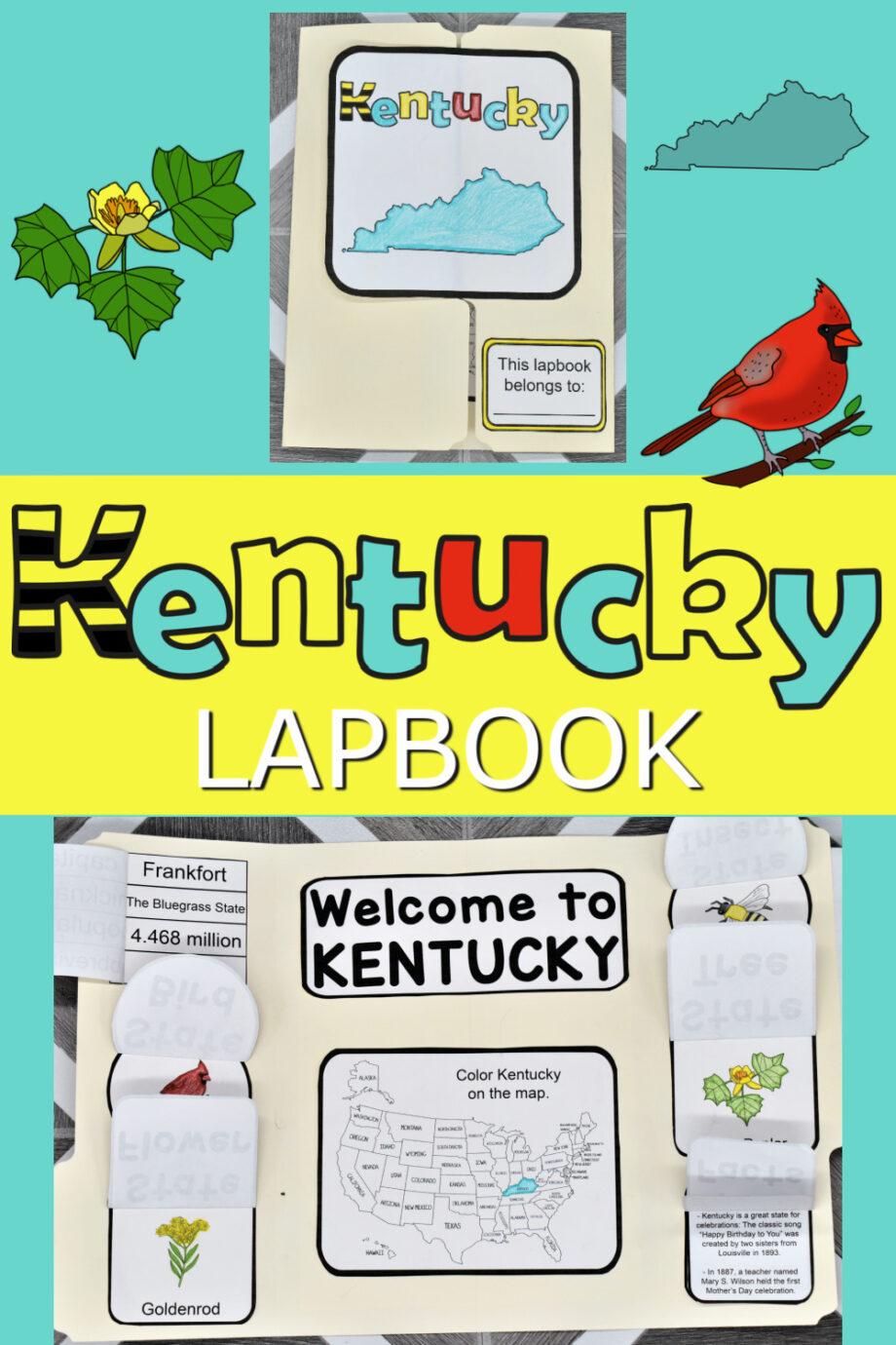 Kentucky Lapbook Elements